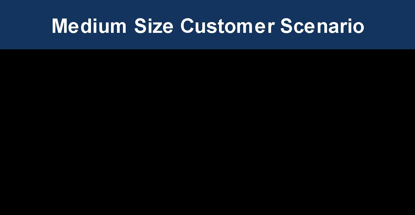 Estimate Log Management ROI