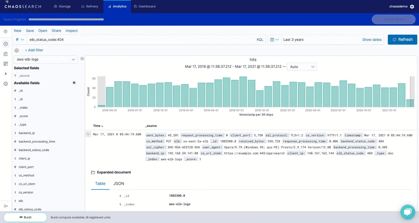 Kibana Dashboard with Log Data from Amazon ELB