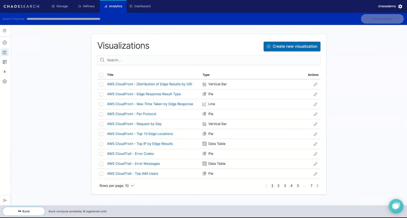 Kibana Dashboard Build a Visualization