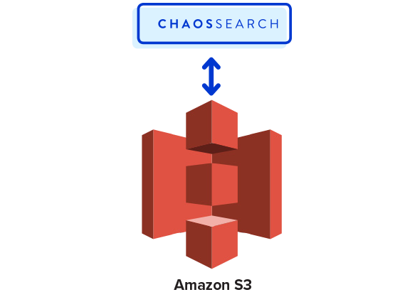 CHOASSearch-AmazonS3-2