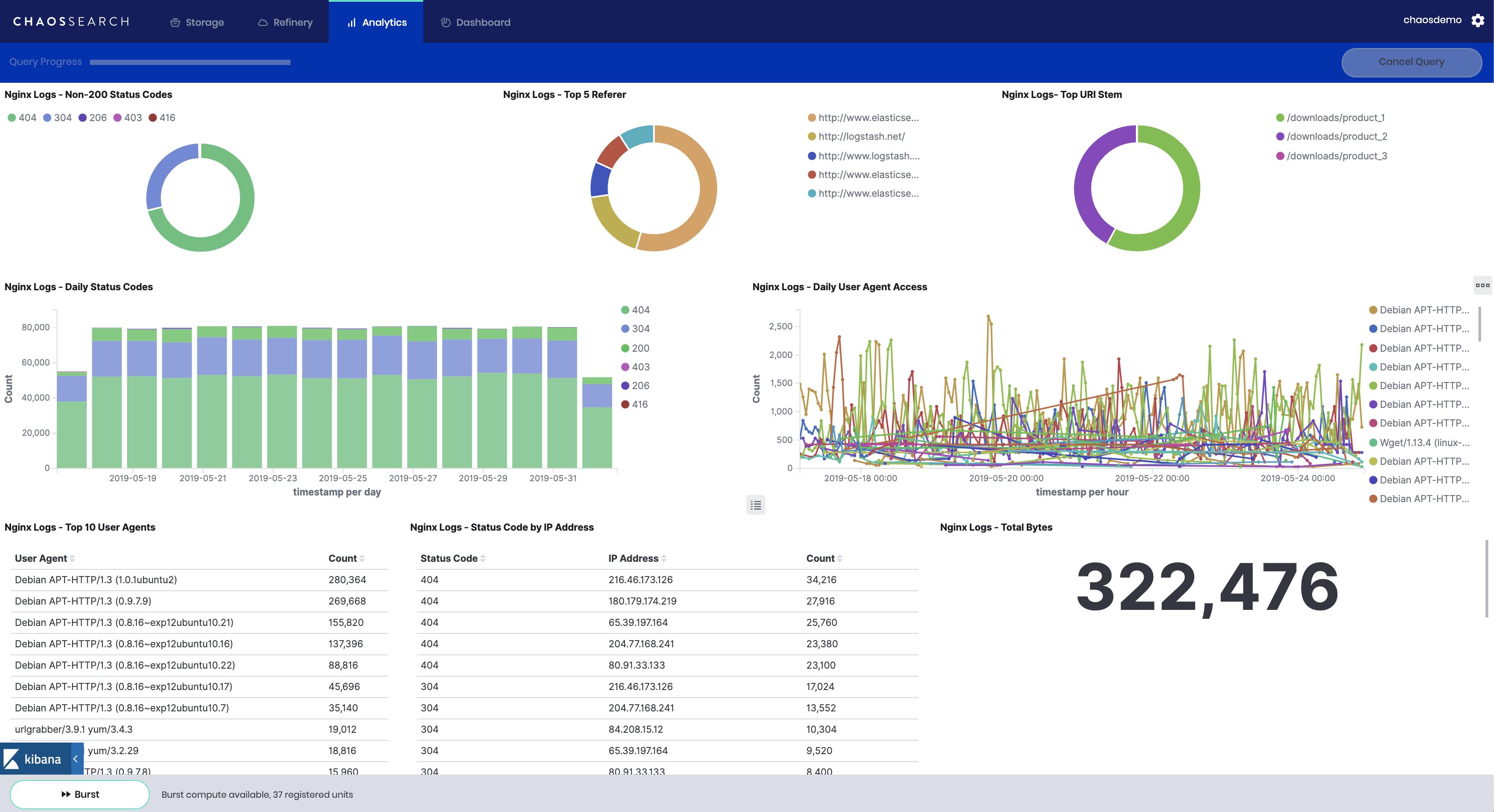 Log Analytics Platform for DevOps