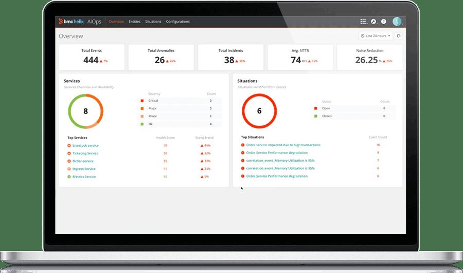 DevOps Tools BMC Helix Operations Management