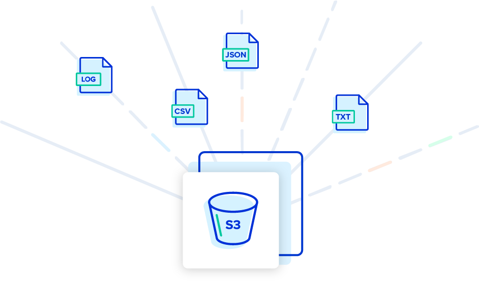 CHAOSSEARCH lets you centralize any type of data data in Amazon S3 buckets for analysis.